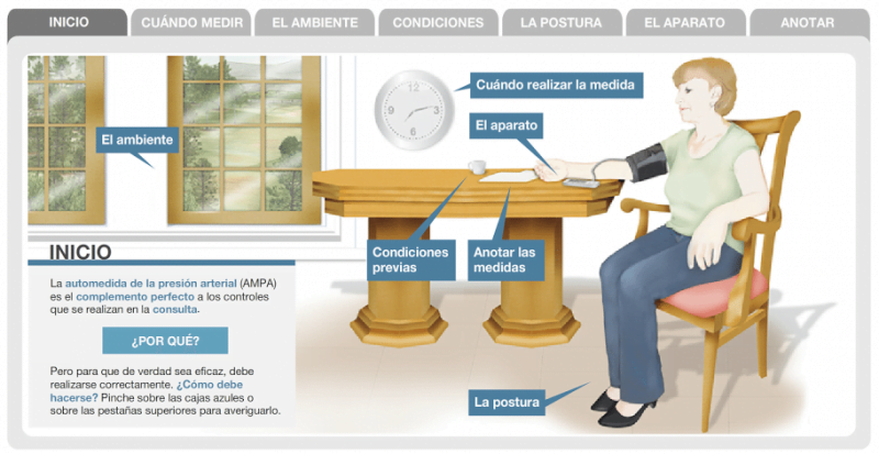 La automedida de la presión arterial puede evitar diagnósticos erróneos en consulta