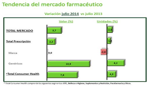 mercado farmaceutico 1