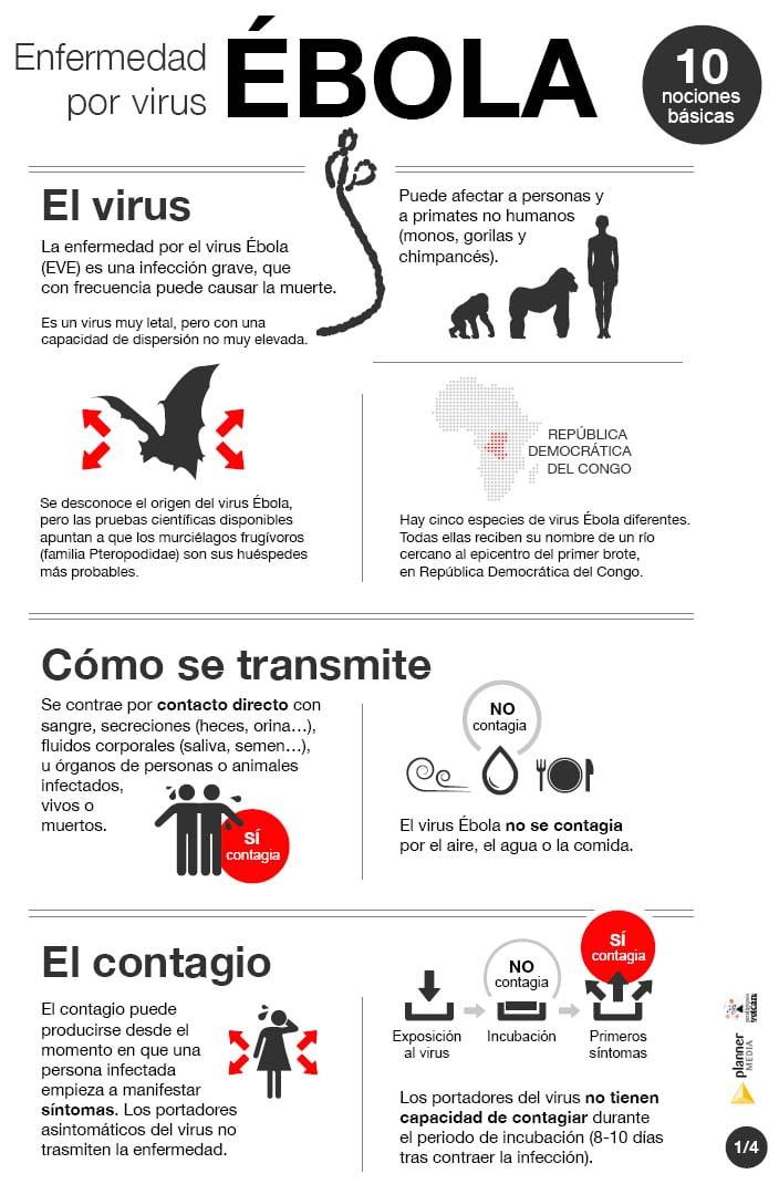 La propagación del Ébola pone de manifiesto que son necesarias nuevas formas de combatir las enfermedades infecciosas