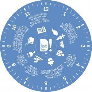 reloj diabetes