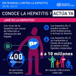Día Mundial de la Hepatitis