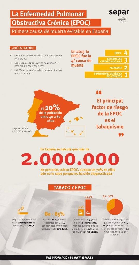 epoc-infografia