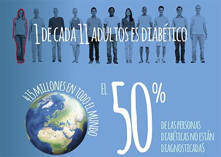 Cinco pasos para una vida con diabetes más saludable