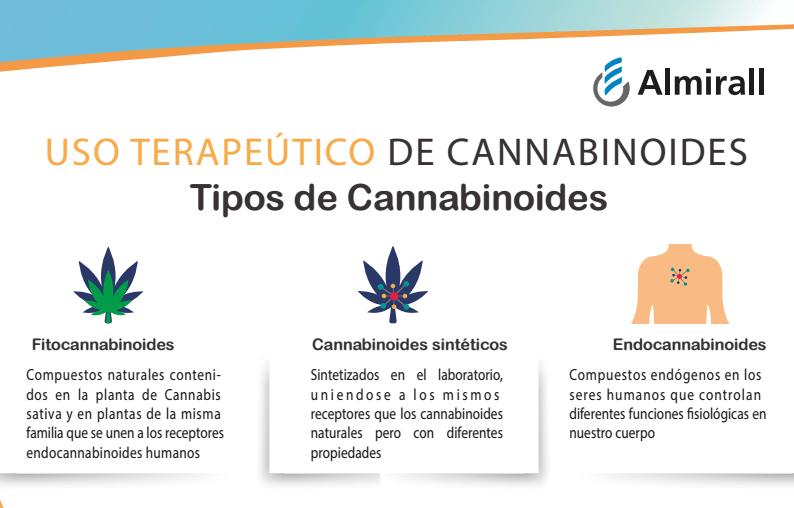 Documento de consenso sobre terapias médicas basadas en cannabinoides