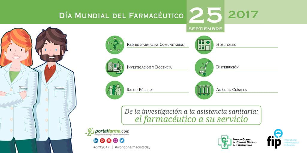 En España, 71.119 farmacéuticos conmemorarán elDía Mundial del Farmacéutico
