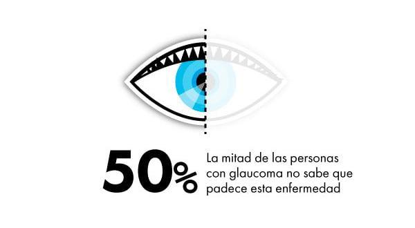 causas de ceguera