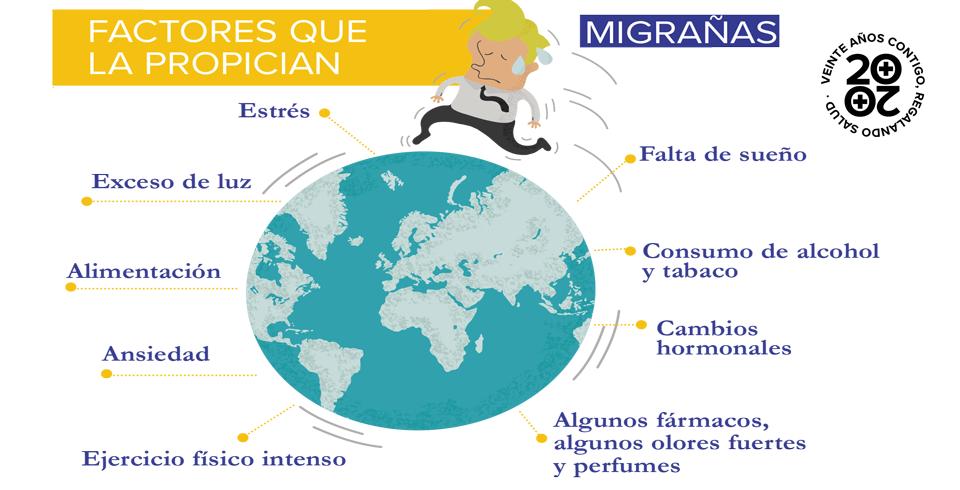 Cómo evitar las crisis de migraña