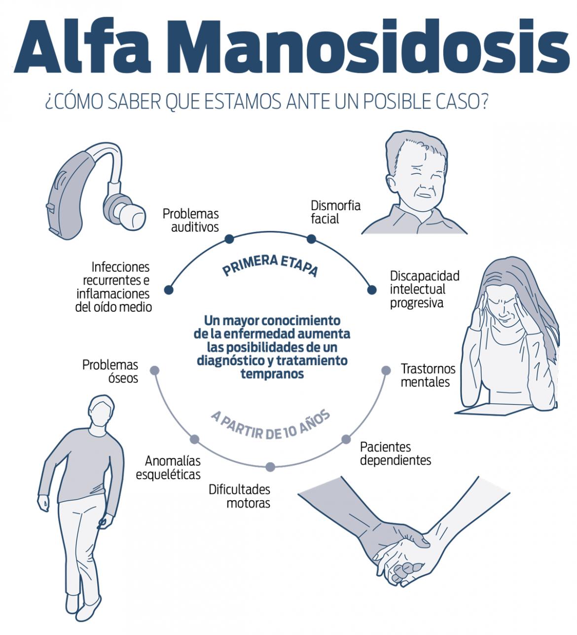 Alfa manosidosis, enfermedad rara entre las raras que no llega a los 10 casos en España