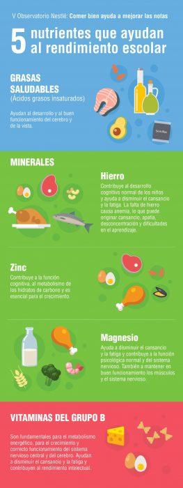 infografía nutrientes subir nota