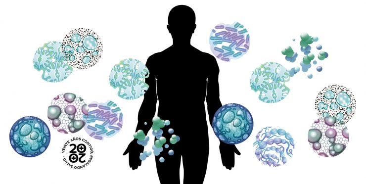 Estudio del microbioma
