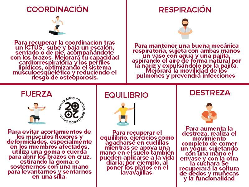 Coordinación, respiración, equilibrio, fuerza y destreza, las 5 áreas en las que incidir tras un ictus