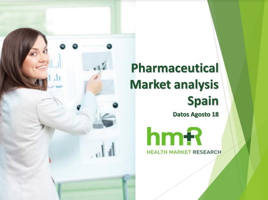 La facturación en el mercado farmacéutico creció un 1,6% en los últimos 12 meses