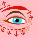 Ojos cosmética específica