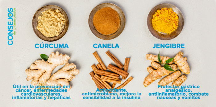 Cúrcuma, canela y jengibre: en el plato y en tu salud