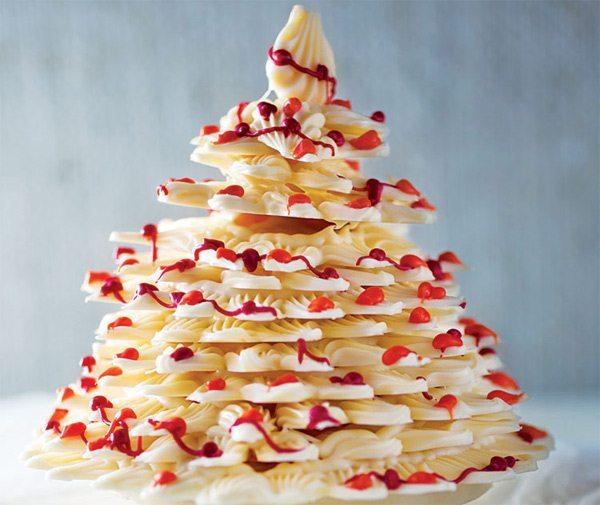 8 consejos para controlar la diabetes en Navidad