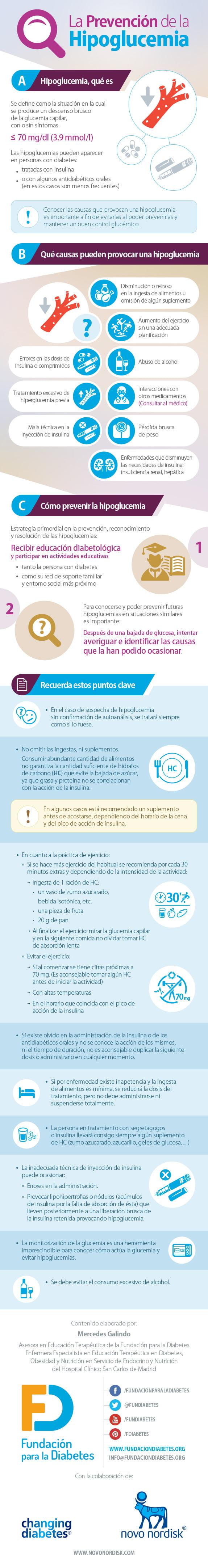 Infografía hipoglucemia