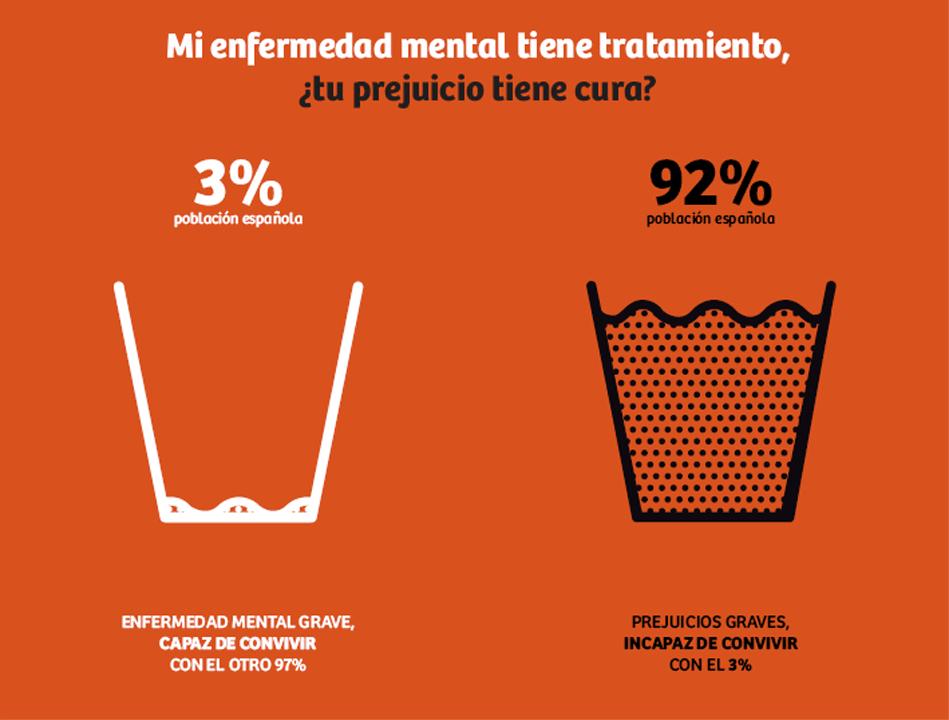 La psiquiatría española pide que se desestigmatice la enfermedad mental