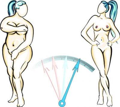 El cirujano responde a las 10 dudas más frecuentes sobre liposuccion