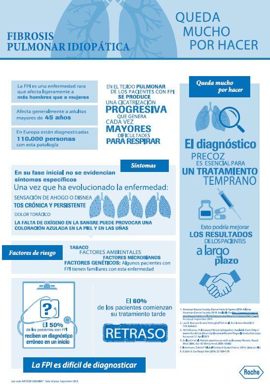 info fibrosis roche