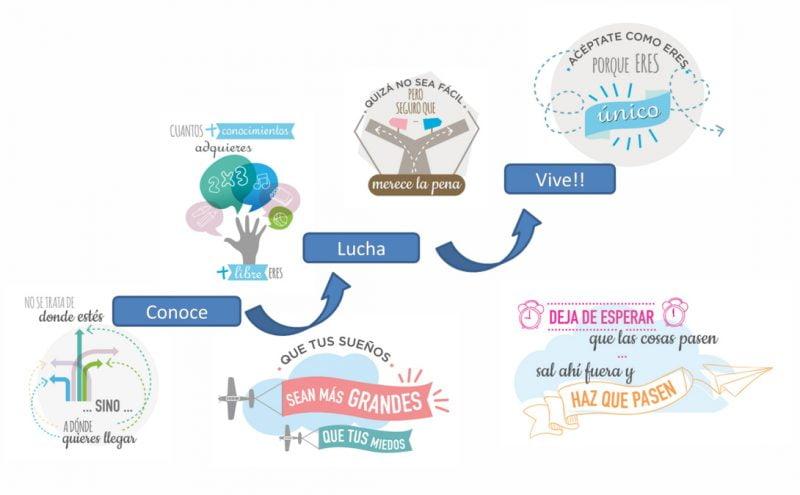 Una campaña ayuda a jóvenes con esquizofrenia a afrontar su futuro