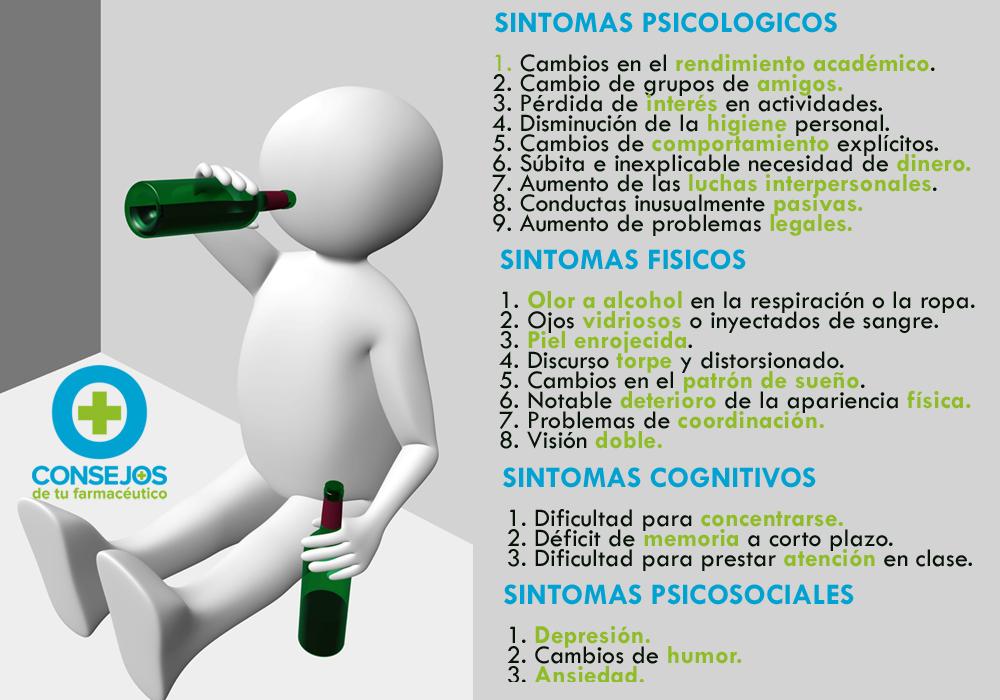 alcohol-copiar