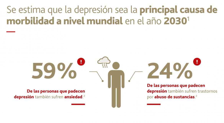 """Depresión: """"en su gran mayoría sí se cura"""""""