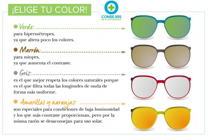 Gafas de sol: póntelas, pónselas