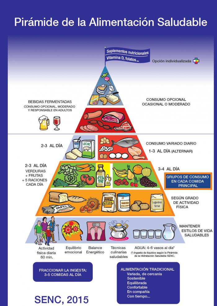 Los niños españoles toman menos fruta y verdura de la recomendada