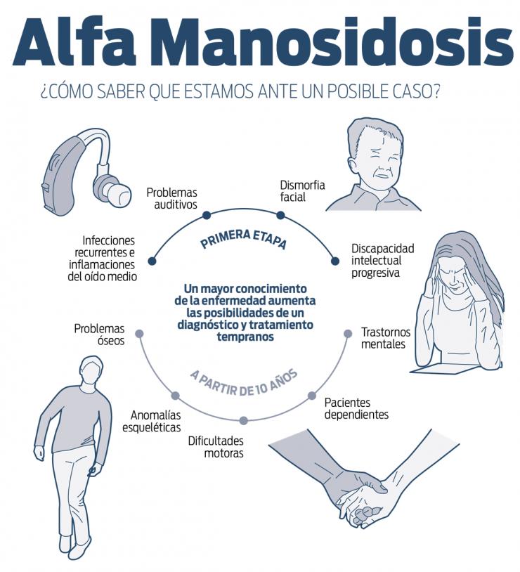 Alfa Manosidosis