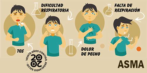 asma rinosinusitis crónica
