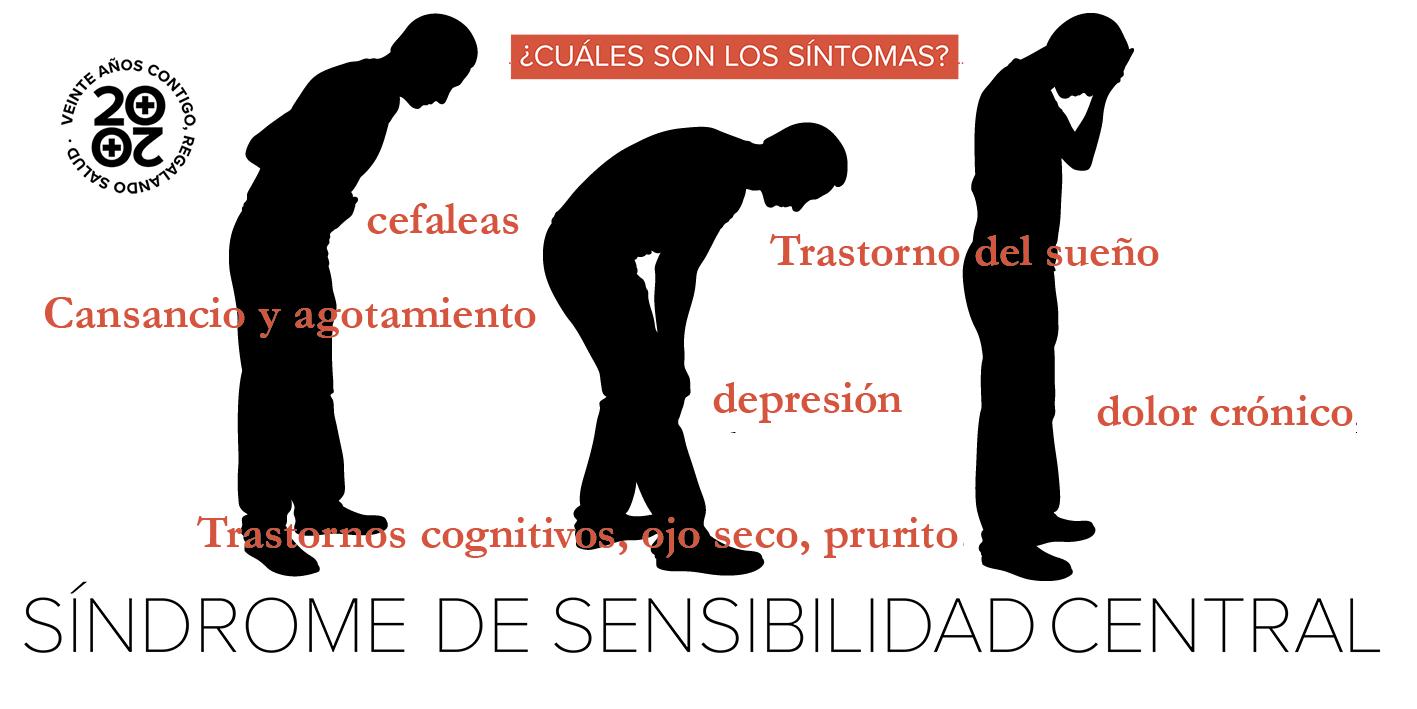 Síndrome de Sensibilidad Central