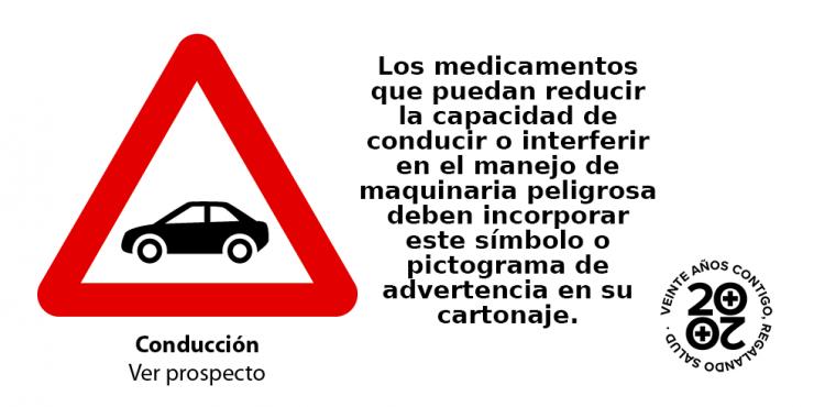 Medicamentos que afectan a la conducción