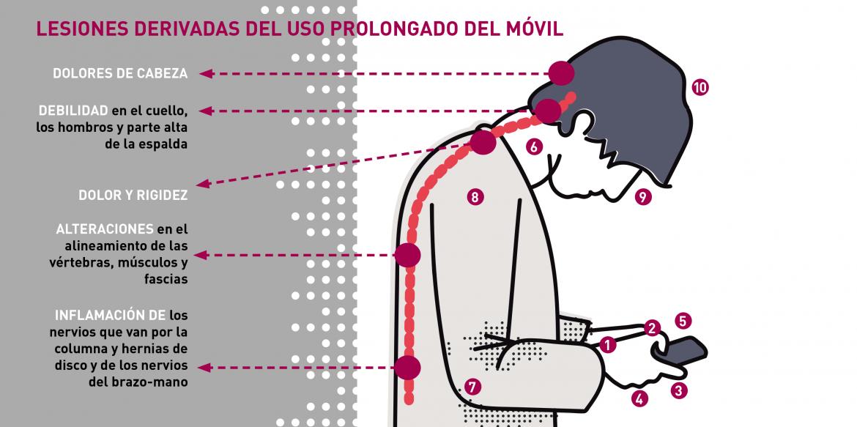 El abuso del móvil incrementa las visitas al fisioterapeuta en jóvenes