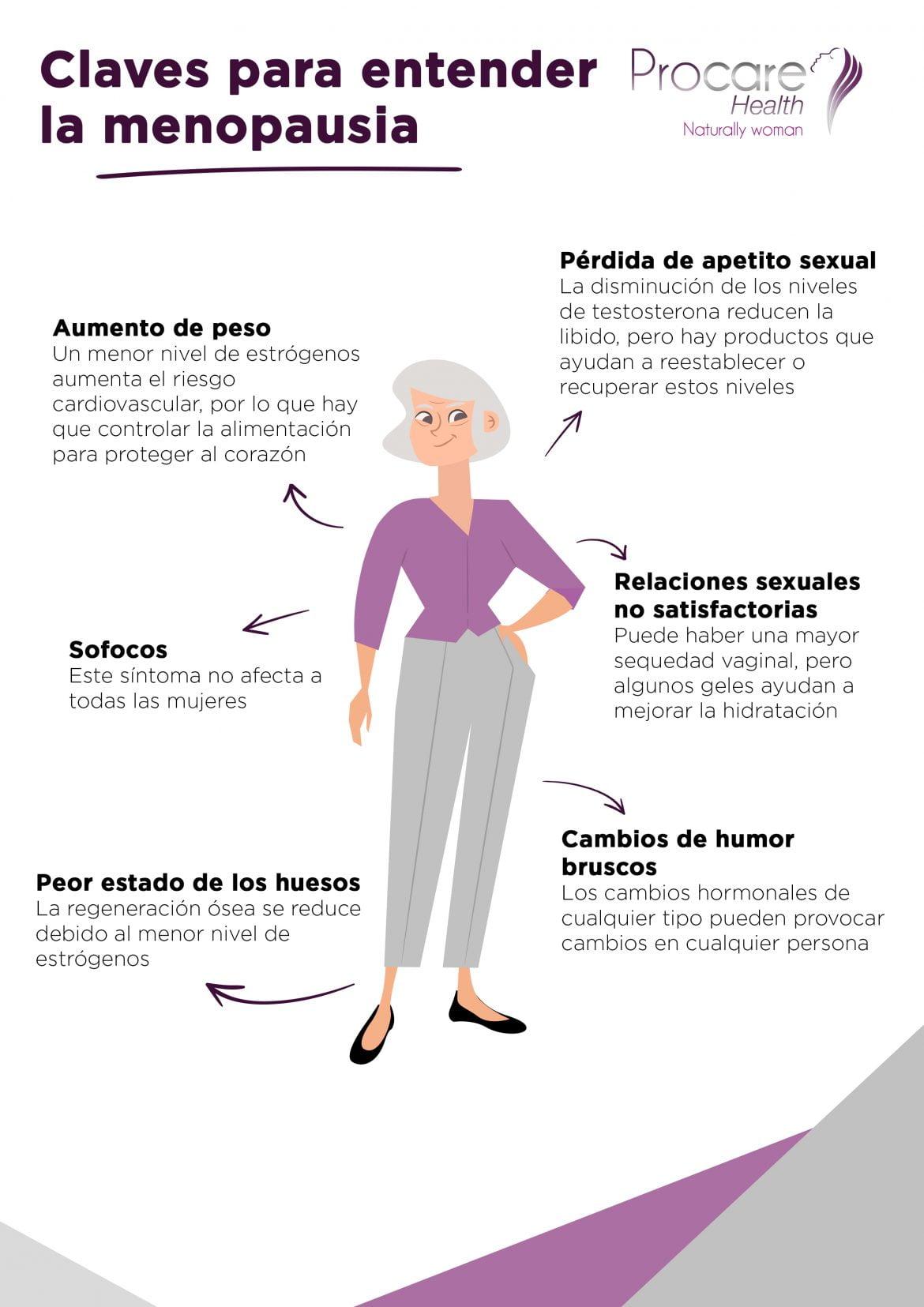 La menopausia, en 6 claves