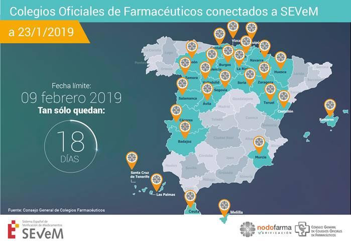 Más de la mitad de los Colegios Farmacéuticos están ya conectados al SEVeM