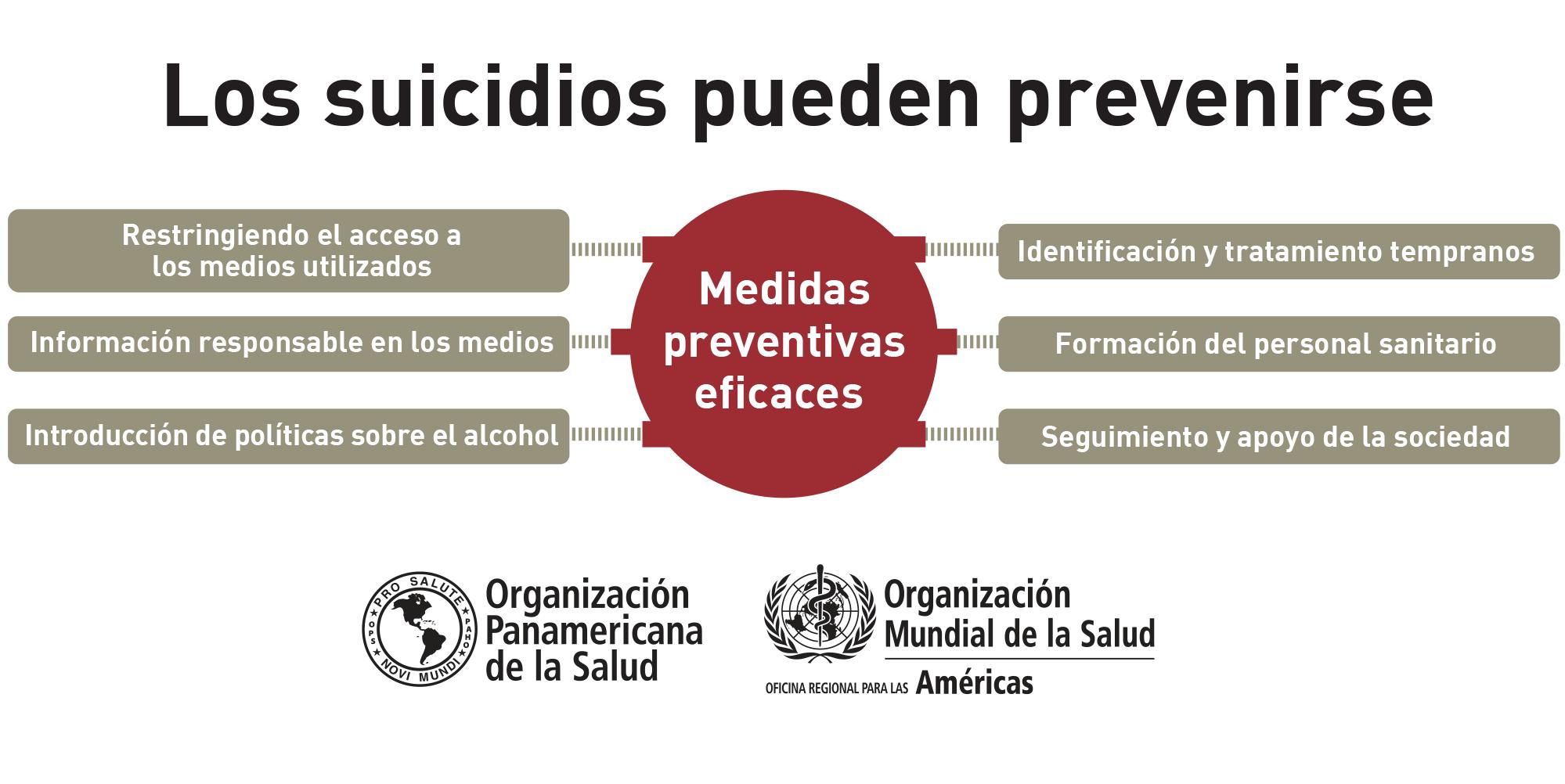 prevenir el suicidio