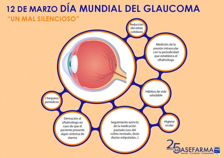 El farmacéutico, pieza esencial en la adherencia del tratamiento del glaucoma