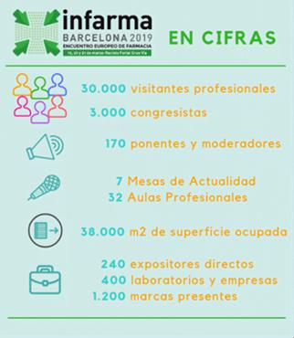 Alba Vergés inaugurará este martes Infarma Barcelona