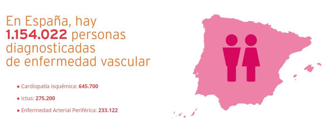 Pacientes y profesionales consensuan 19 medidas para evitar un segundo evento vascular