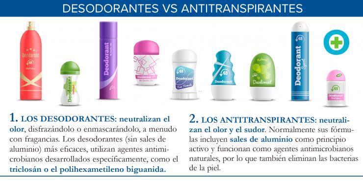 tipos de desodorantes