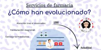 Servicios Asistenciales de Farmacia
